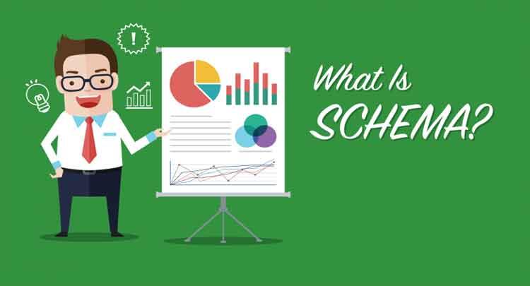 Photo of O que é Schema? Guia do iniciante para dados estruturados