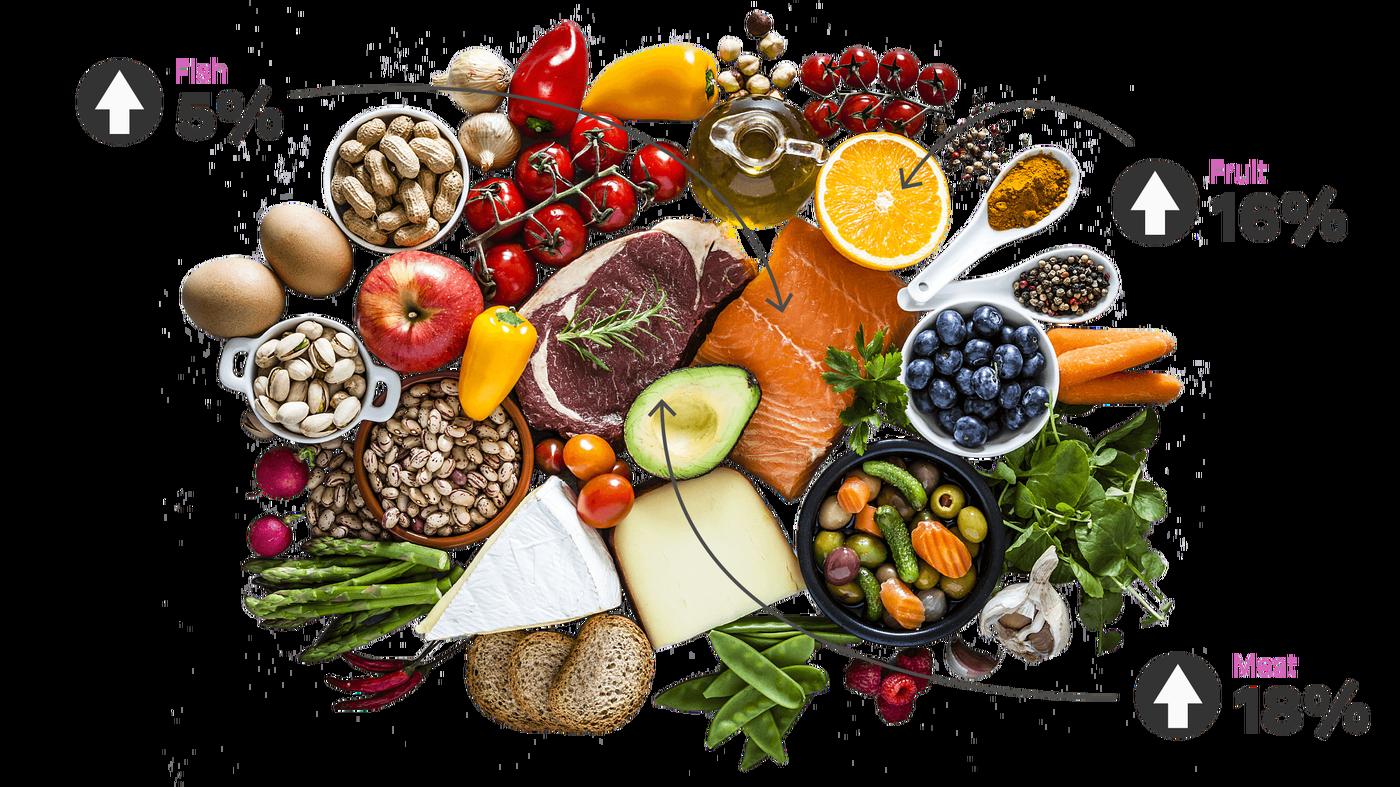 Photo of Como o Brexit afetará sem os preços dos alimentos? – quartzo
