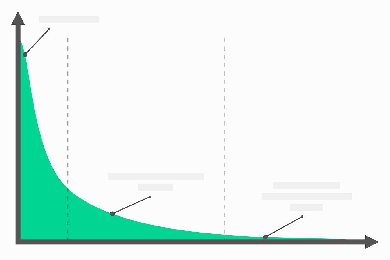 Photo of Como desenhar uma tabela de variação?